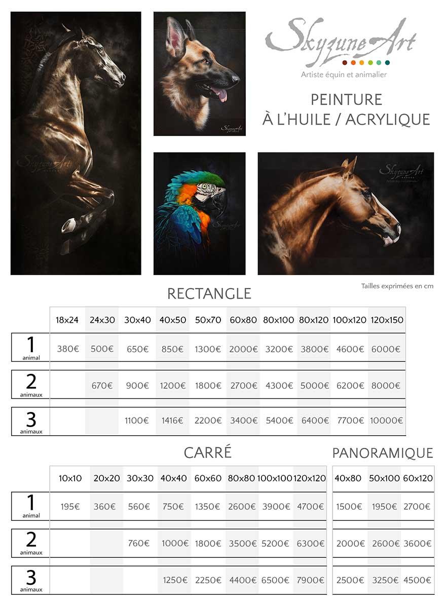 Tarif des commandes de portraits animaliers d'après photos, à la peinture à l'huile ou acrylique, meilleur artiste animalier, ombre et lumière, art de luxe